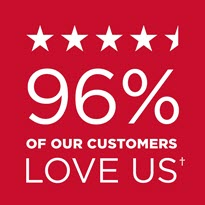 96% of our customers love us