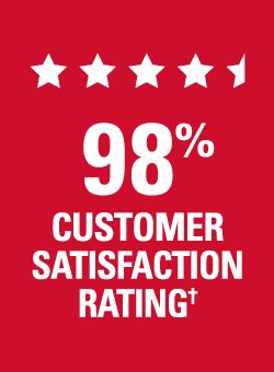 98% Customer Satisfaction Rating Graphic