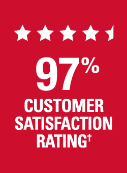 97% Customer Satisfaction Rating Graphic
